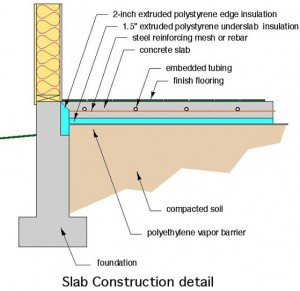 Granny Flat Foundations Slab Versus Concrete Piers
