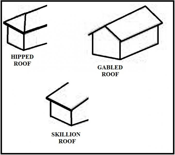 Granny Flat Roof Forms