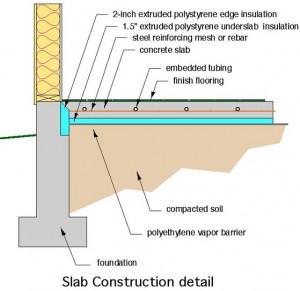 granny flat foundations - slab