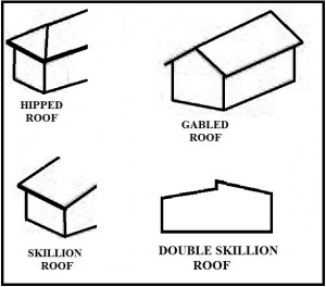 Granny Flat Roof Types - Click to Enlarge